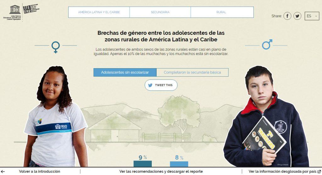 Igualdad Genero America Latina